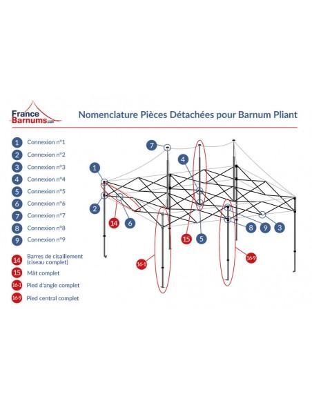 Nomenclature des pièces détachées France-Barnums